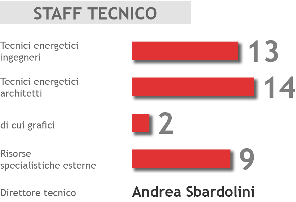 Staff Tecnico_ver01